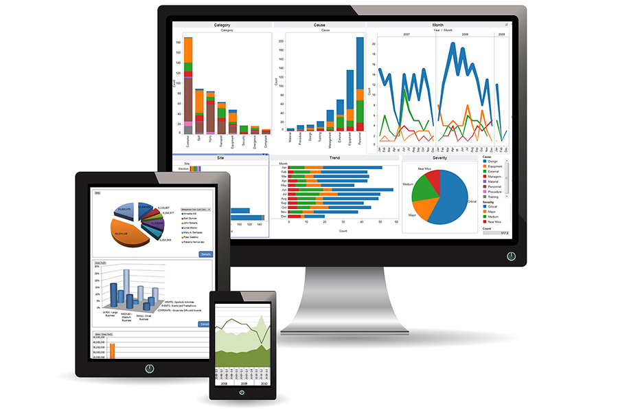 Hospitality Reporting Software Analytics Dashboards